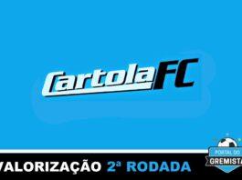 O grande segredo para valorizar na 2ª rodada do Cartola FC 2020