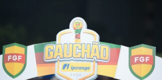 final do Gauchão